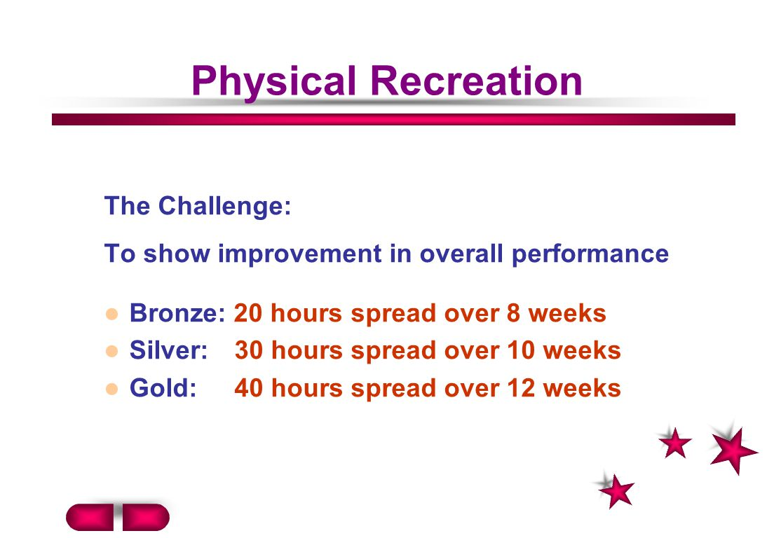 Physical Recreation The Challenge: To show improvement in overall performance Bronze: 20 hours spread over 8 weeks Silver: 30 hours spread over 10 weeks Gold: 40 hours spread over 12 weeks