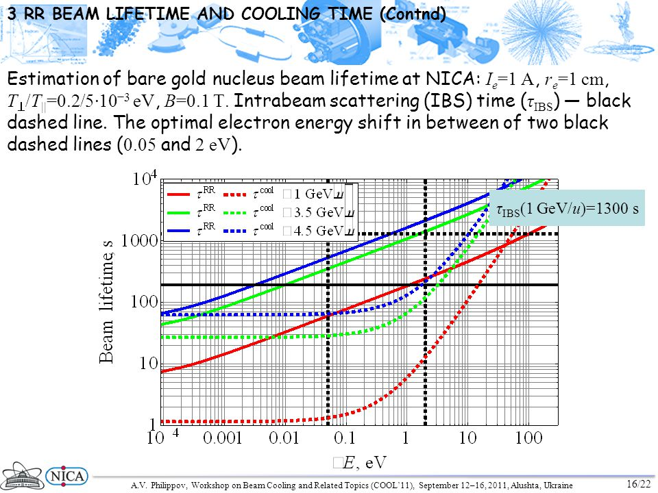 A.V. Philippov, Workshop on Beam Cooling and Related Topics (COOL11), September 12–16, 2011, Alushta, Ukraine 16/22 3 RR BEAM LIFETIME AND COOLING TIM