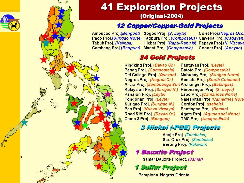 12 Copper/Copper-Gold Projects Ampucao Proj.(Benguet) Paco Proj.(Surigao Norte) Tabuk Proj. (Kalinga) Gambang Proj.(Benguet) Sogod Proj. (S. Leyte) Ta