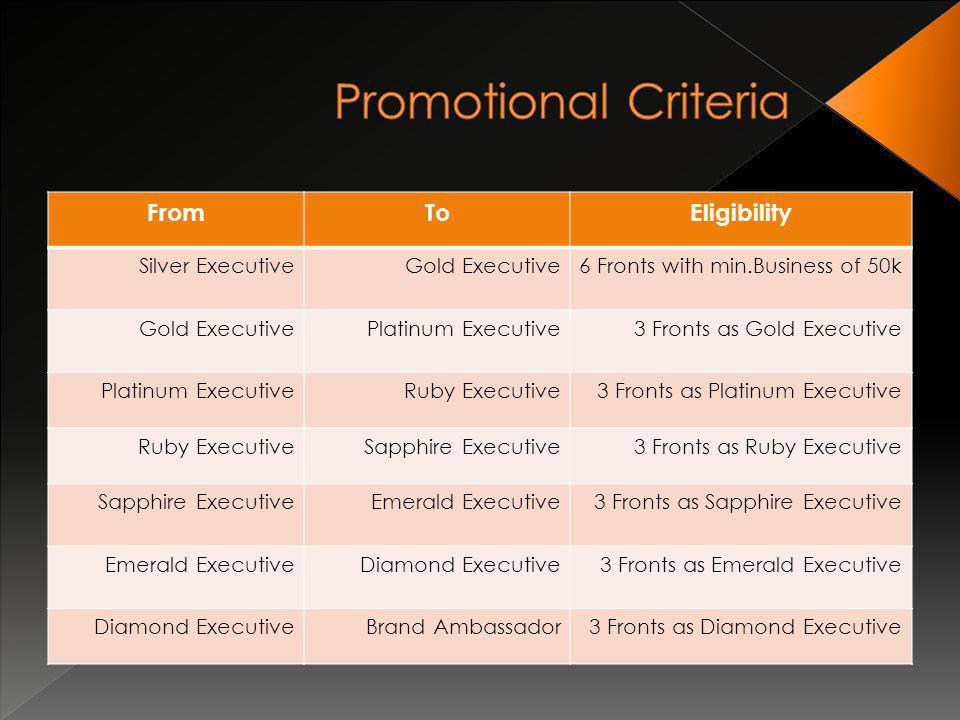 Bonanza has been designed and clubbed with achievement of ranks on promotion which starts from the rank of Platinum Executive.