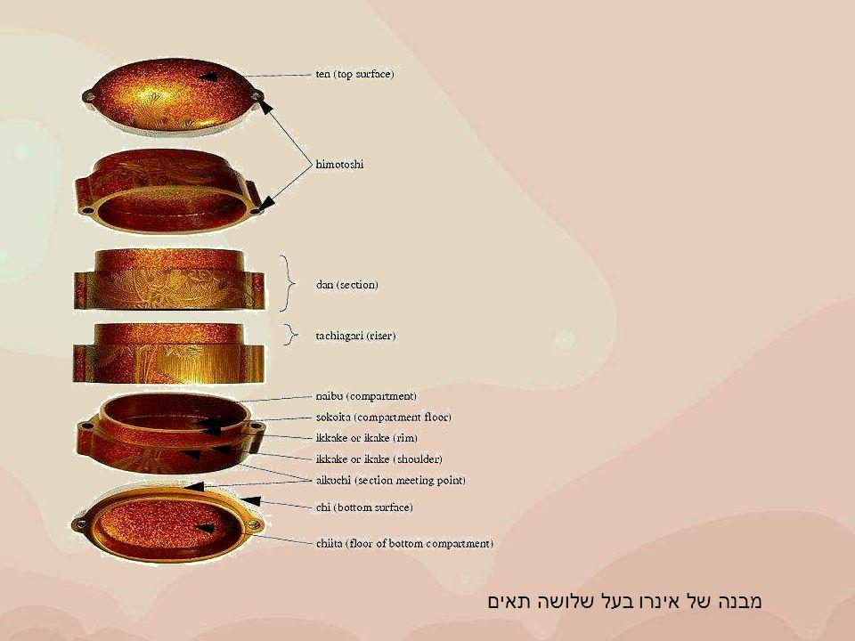 מבנה של אינרו בעל שלושה תאים
