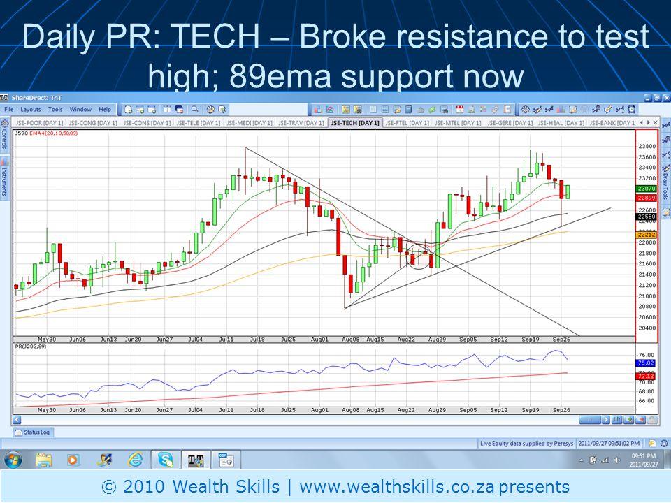Daily PR: TECH – Broke resistance to test high; 89ema support now © 2010 Wealth Skills | www.wealthskills.co.za presents