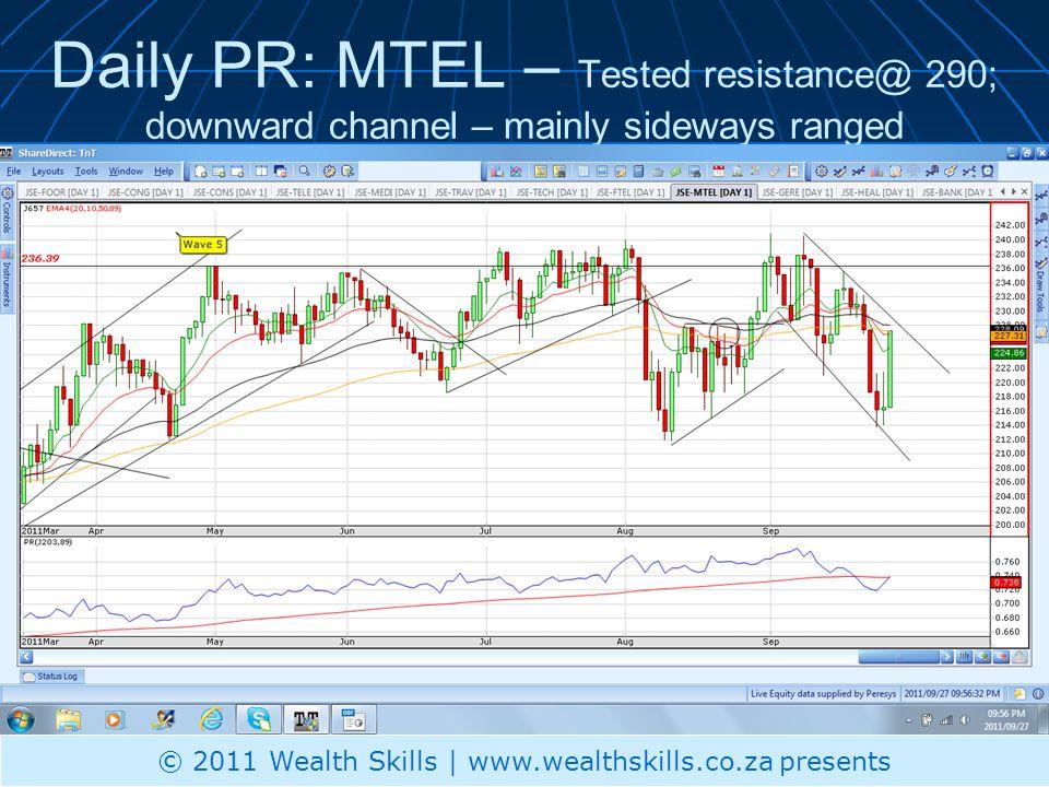 Daily PR: MTEL – Tested resistance@ 290; downward channel – mainly sideways ranged © 2011 Wealth Skills | www.wealthskills.co.za presents