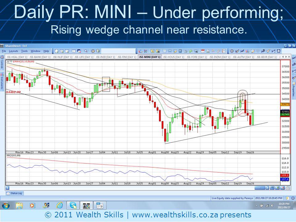 Daily PR: MINI – Under performing; Rising wedge channel near resistance. © 2011 Wealth Skills | www.wealthskills.co.za presents