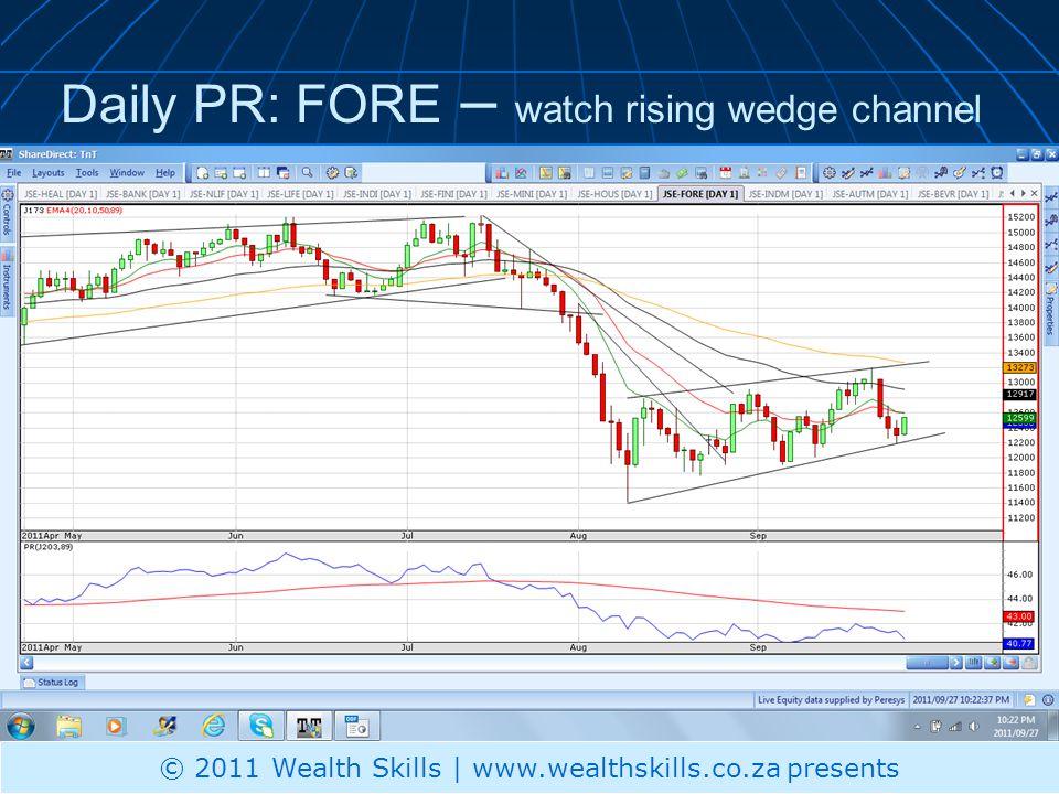 Daily PR: FORE – watch rising wedge channel © 2011 Wealth Skills | www.wealthskills.co.za presents