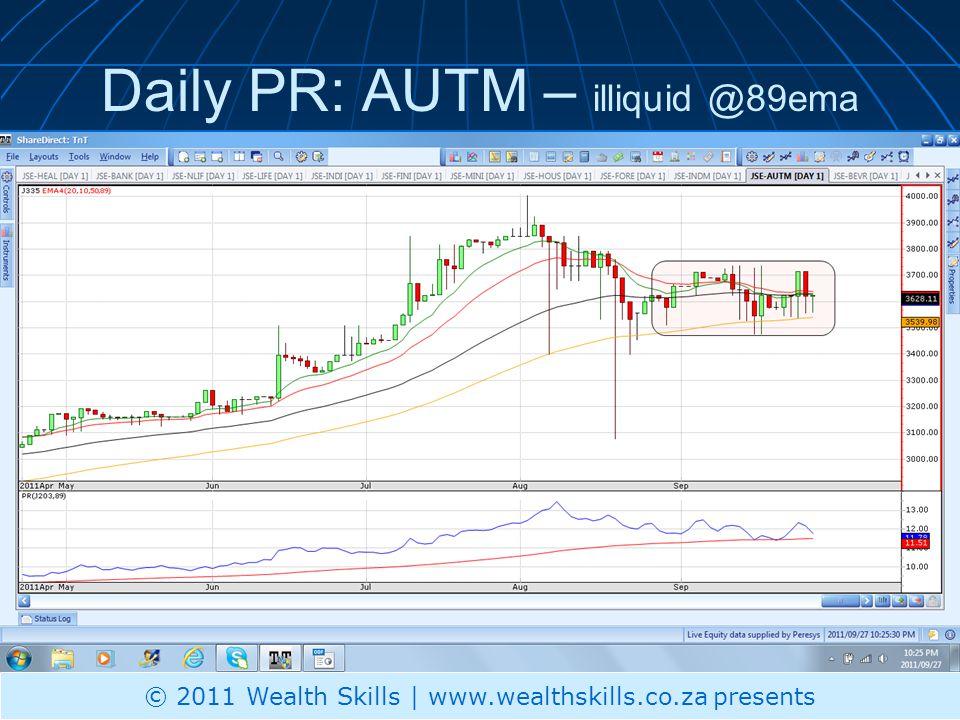 Daily PR: AUTM – illiquid @89ema © 2011 Wealth Skills | www.wealthskills.co.za presents
