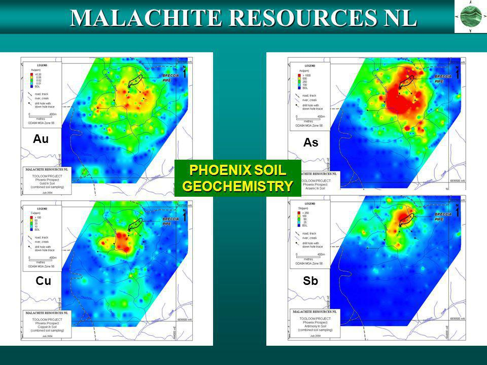 MALACHITE RESOURCES NL Au As Cu Sb PHOENIX SOIL GEOCHEMISTRY