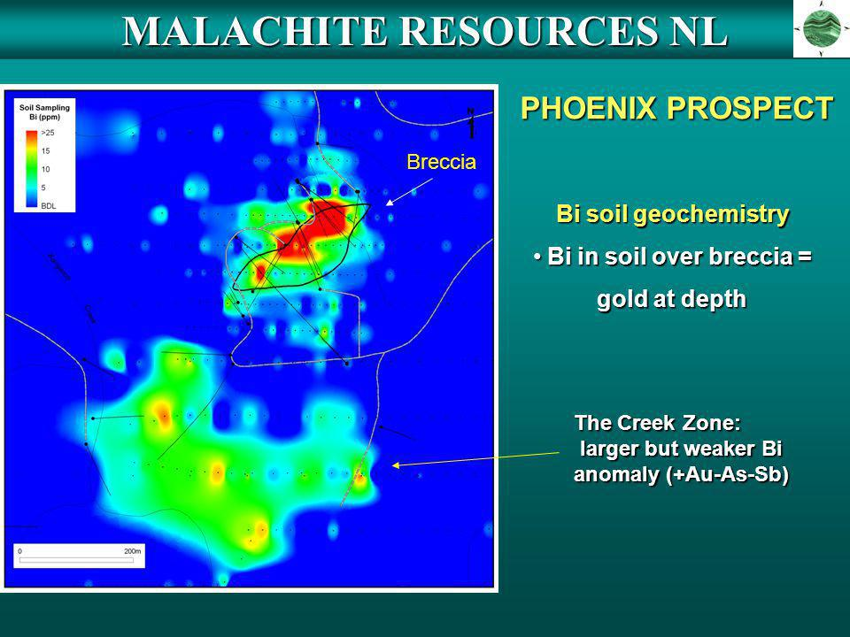 MALACHITE RESOURCES NL PHOENIX PROSPECT PHOENIX PROSPECT Bi soil geochemistry Bi in soil over breccia = Bi in soil over breccia = gold at depth Brecci