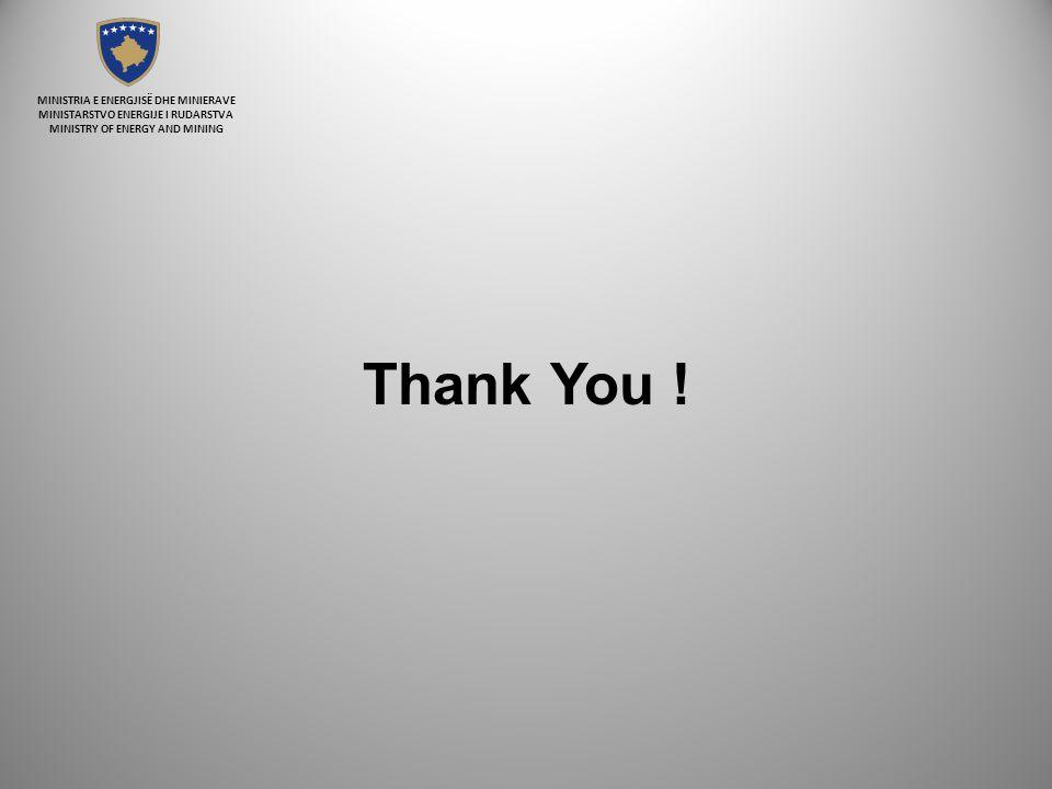 MINISTRIA E ENERGJISË DHE MINIERAVE MINISTARSTVO ENERGIJE I RUDARSTVA MINISTRY OF ENERGY AND MINING Thank You !