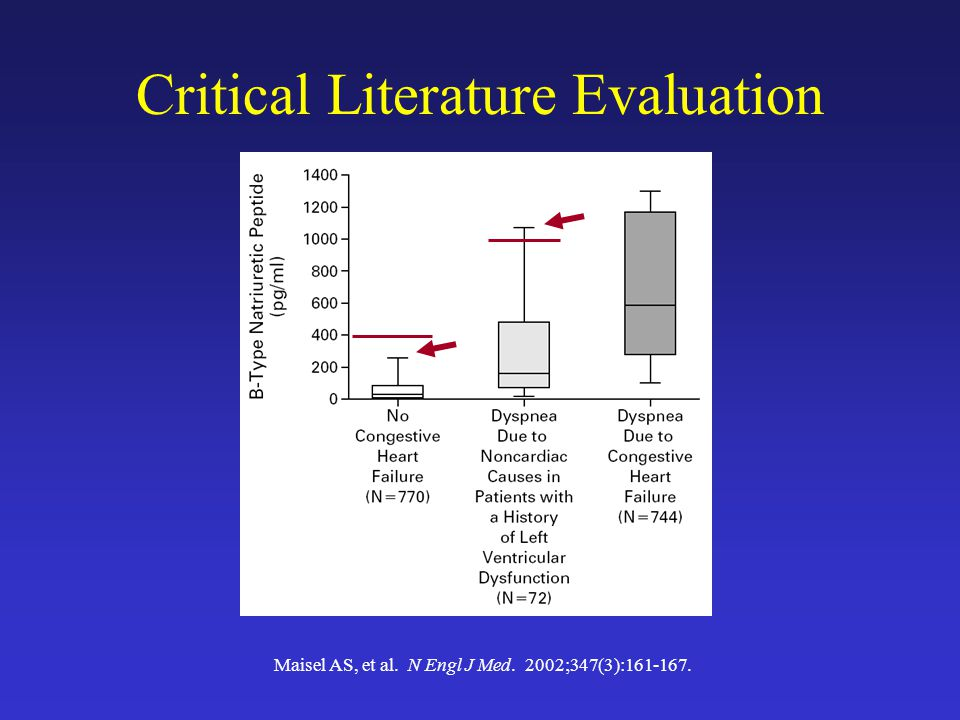 Critical Literature Evaluation Maisel AS, et al. N Engl J Med. 2002;347(3):161-167.