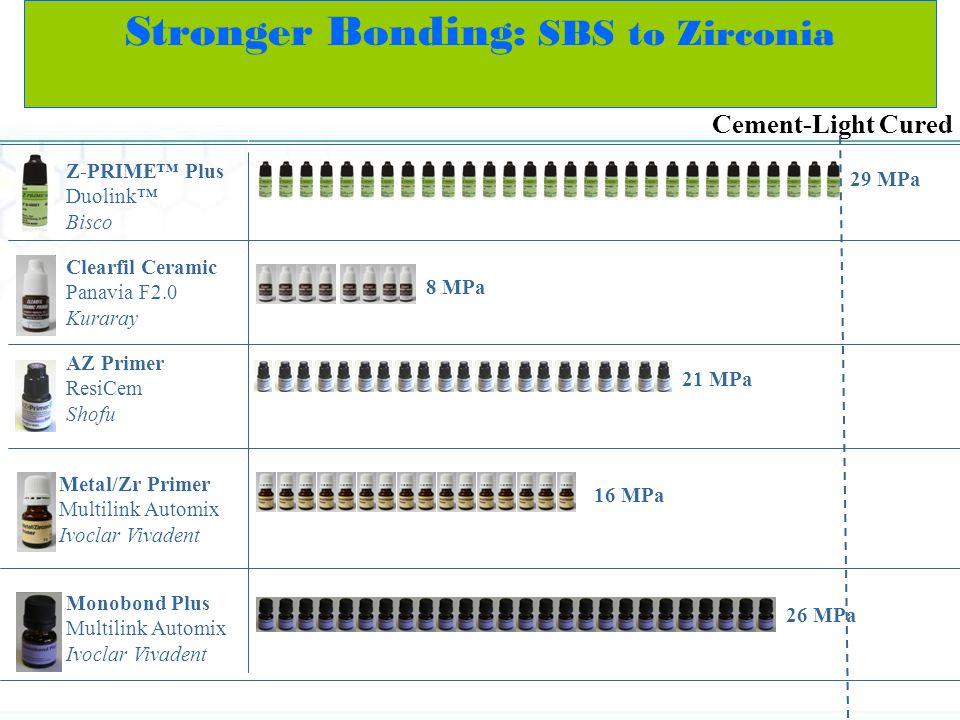 Z-PRIME Plus Duolink Bisco 29 MPa 8 MPa Clearfil Ceramic Panavia F2.0 Kuraray 21 MPa AZ Primer ResiCem Shofu Cement-Light Cured 16 MPa Metal/Zr Primer