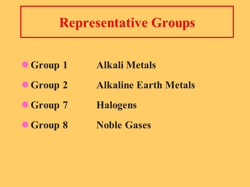 Representative Groups Group 1Alkali Metals Group 2 Alkaline Earth Metals Group 7 Halogens Group 8Noble Gases