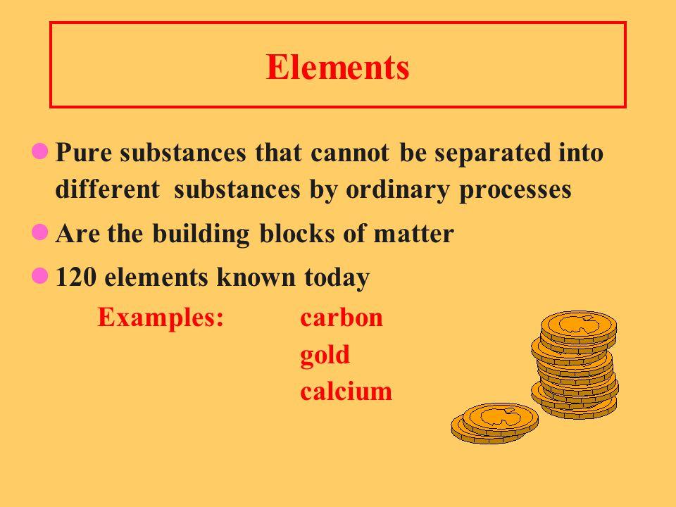 Metals and Nonmetals NONMETALS METALS Transition metals