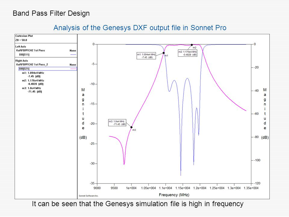 Analysis of the Genesys DXF output file in Sonnet Pro Band Pass Filter Design It can be seen that the Genesys simulation file is high in frequency