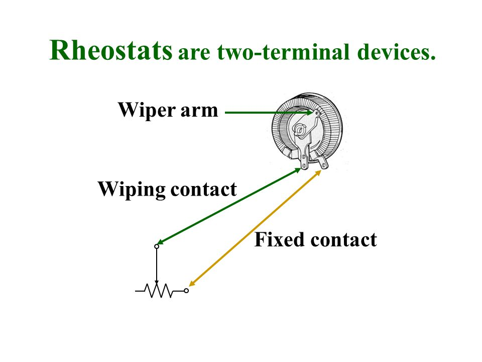 Wiping contact Fixed contact Rheostats are two-terminal devices. Wiper arm