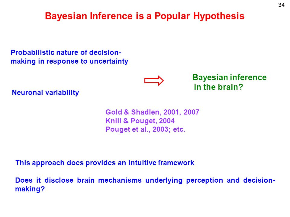 34 Bayesian Inference is a Popular Hypothesis This approach does provides an intuitive framework Does it disclose brain mechanisms underlying percepti