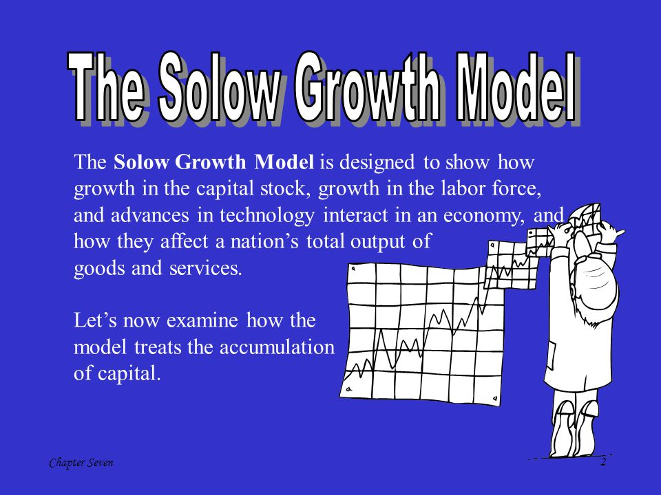Chapter Seven13 The steady-state value of k that maximizes consumption is called the Golden Rule Level of Capital.
