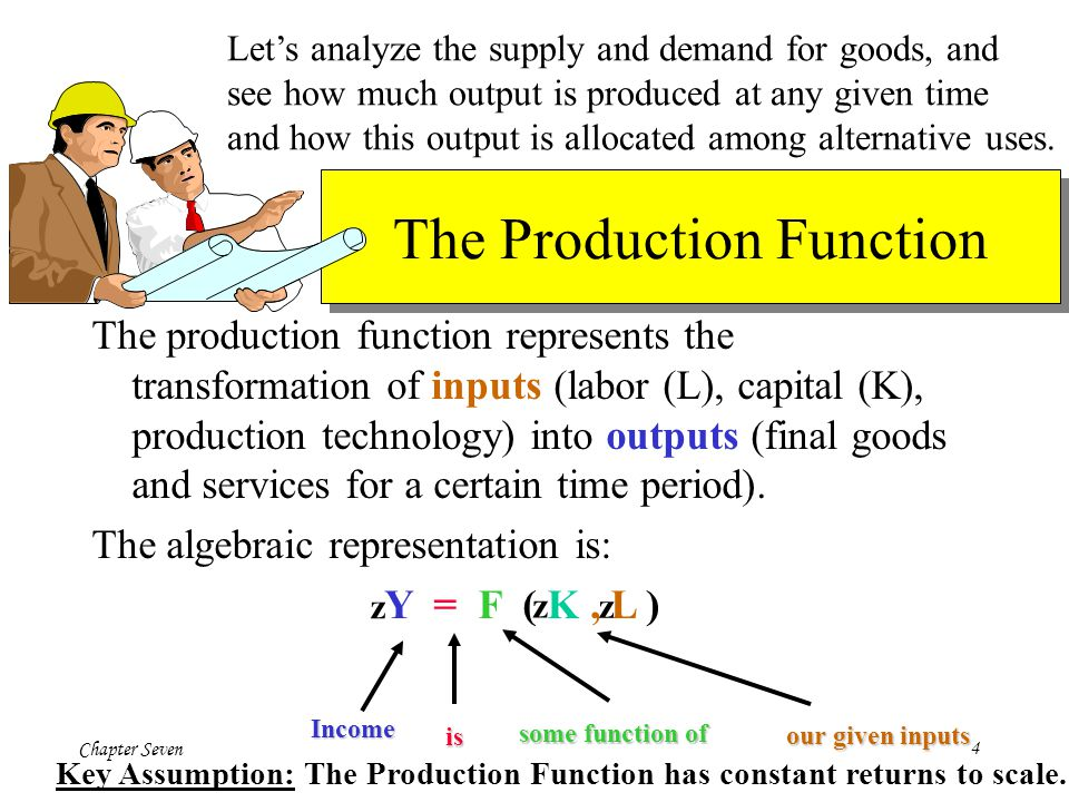 Chapter Seven15 Lets now derive a simple condition that characterizes the Golden Rule level of capital.