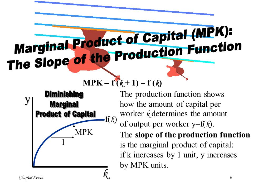 Chapter Seven6 MPK = f ( k + 1) – f ( k )yk f( k ) The production function shows how the amount of capital per worker k determines the amount of outpu