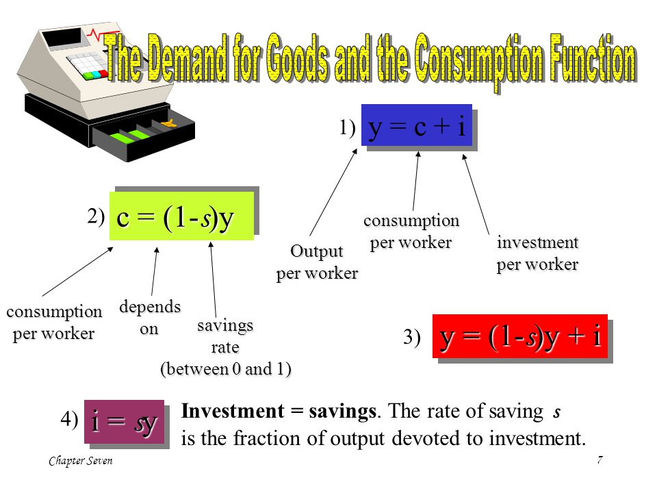 Chapter Seven8 Here are two forces that influence the capital stock: Investment: expenditure on plant and equipment.