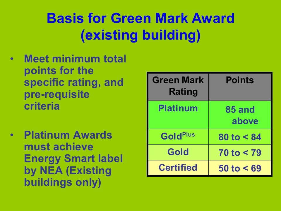 Basis for Green Mark Award (existing building) Meet minimum total points for the specific rating, and pre-requisite criteria Platinum Awards must achieve Energy Smart label by NEA (Existing buildings only) Green Mark Rating Points Platinum 85 and above Gold Plus 80 to < 84 Gold 70 to < 79 Certified 50 to < 69