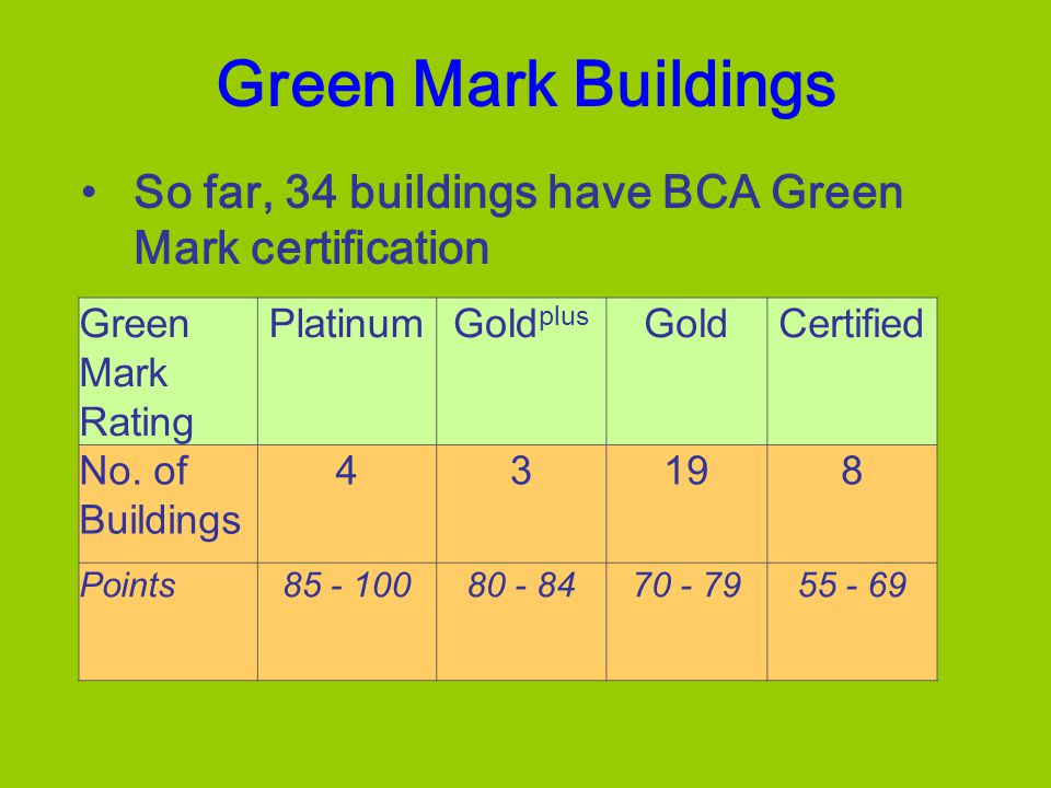Green Mark Buildings Green Mark Rating PlatinumGold plus GoldCertified No.