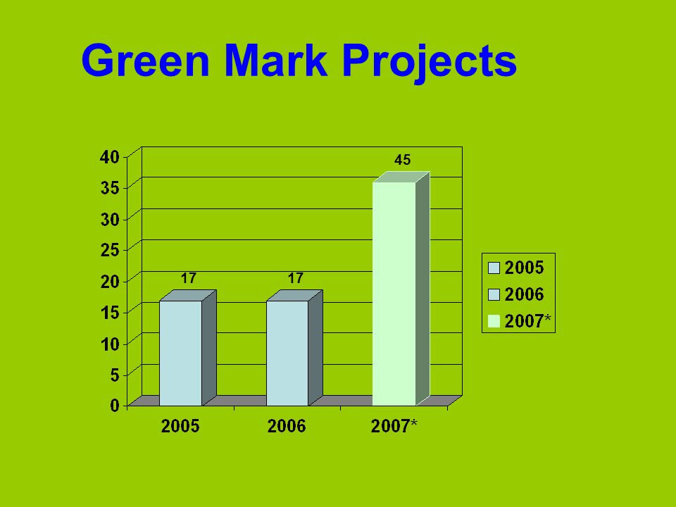 Green Mark Projects 17 45