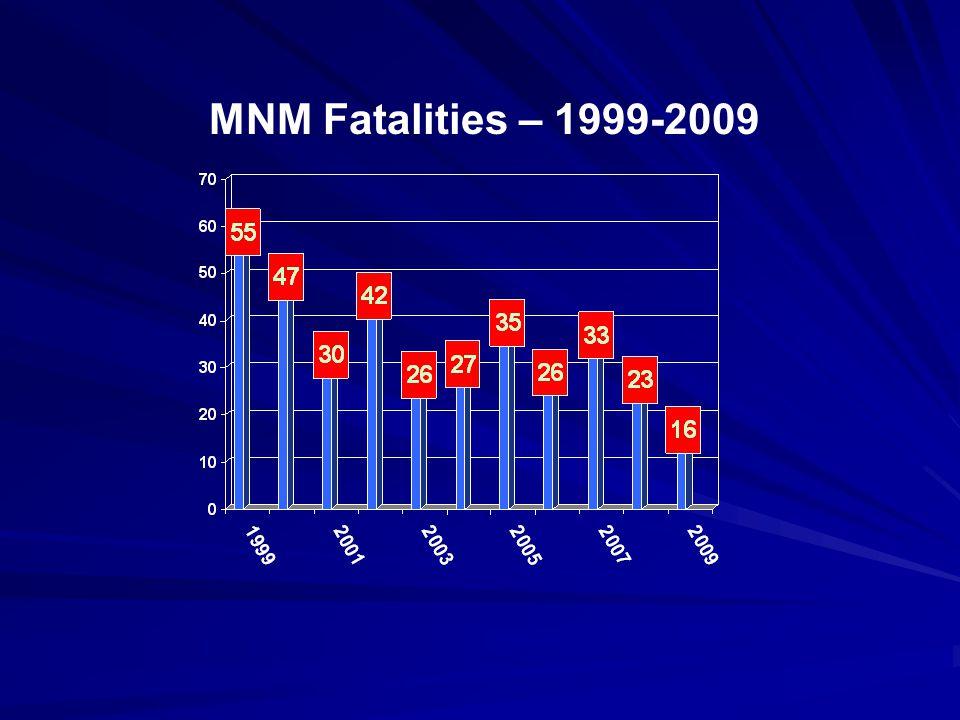 MNM Fatalities – 1999-2009