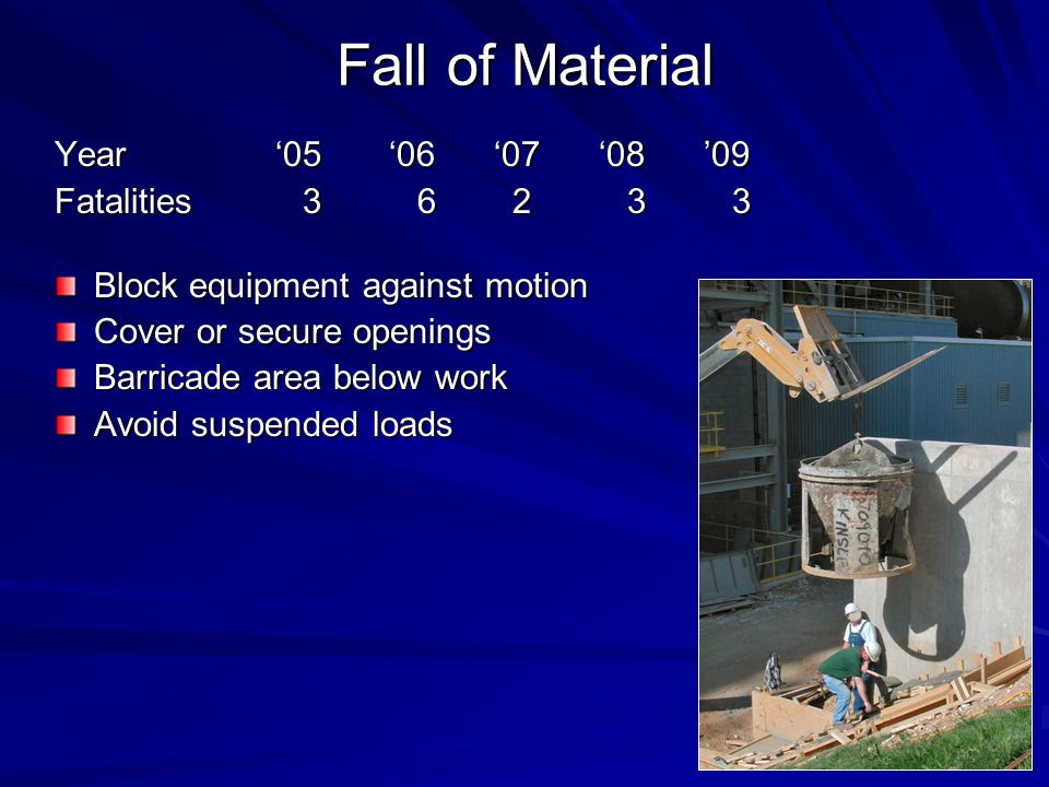 Fall of Material Year 05 06 07 08 09 Fatalities 3 6 2 3 3 Block equipment against motion Cover or secure openings Barricade area below work Avoid suspended loads