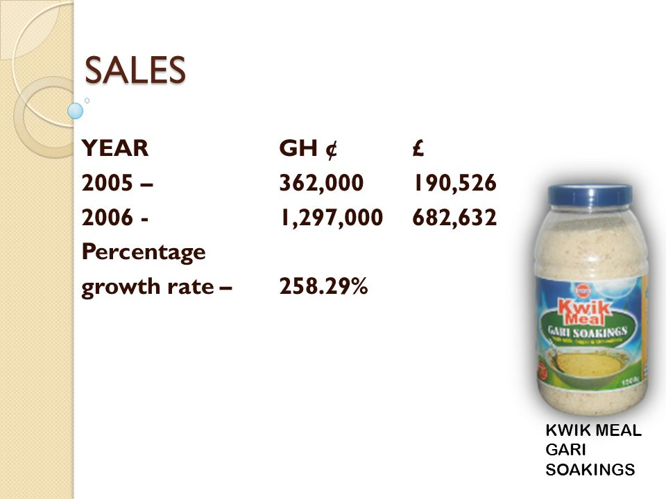SALES YEARGH ¢£ 2005 – 362,000190,526 2006 - 1,297,000682,632 Percentage growth rate – 258.29% KWIK MEAL GARI SOAKINGS