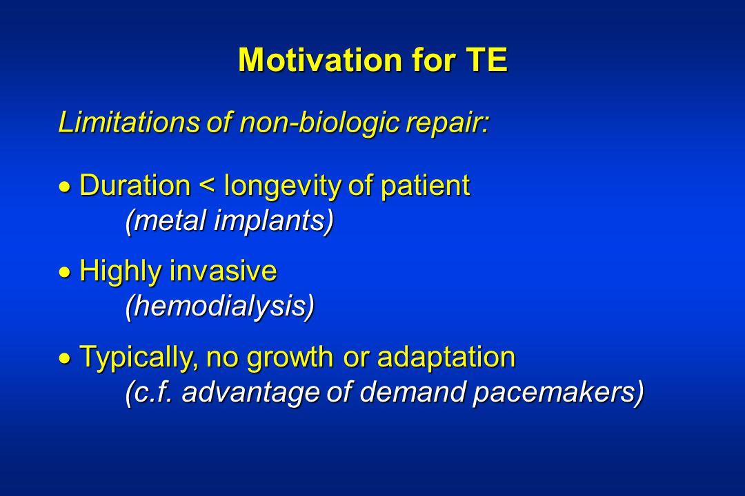 Motivation for TE Limitations of non-biologic repair: Duration < longevity of patient Duration < longevity of patient (metal implants) Highly invasive