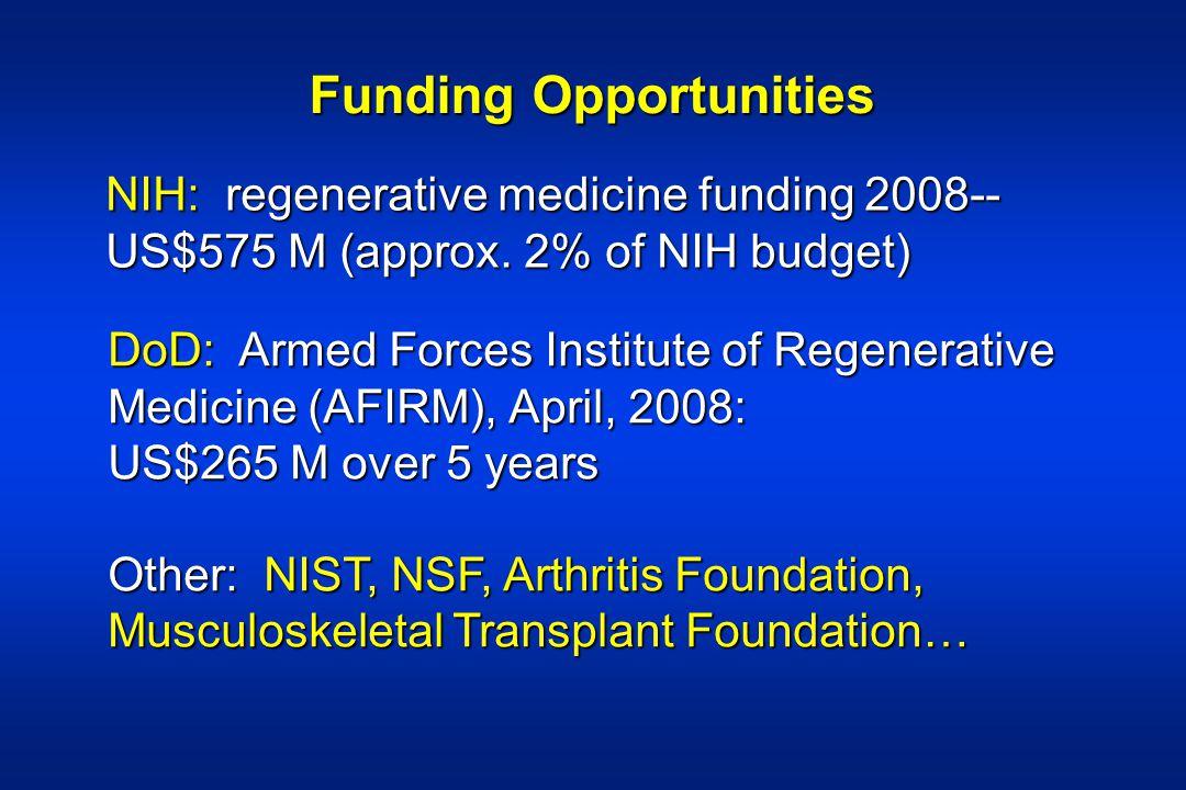 Funding Opportunities NIH: regenerative medicine funding 2008-- US$575 M (approx. 2% of NIH budget) DoD: Armed Forces Institute of Regenerative Medici