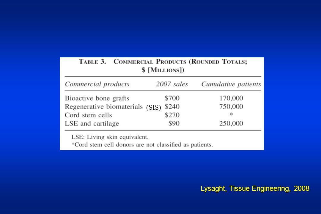 Lysaght, Tissue Engineering, 2008 (SIS)