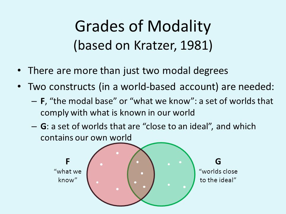 Grades of Modality (based on Kratzer, 1981) There are more than just two modal degrees Two constructs (in a world-based account) are needed: – F, the modal base or what we know: a set of worlds that comply with what is known in our world – G: a set of worlds that are close to an ideal, and which contains our own world G worlds close to the ideal F what we know