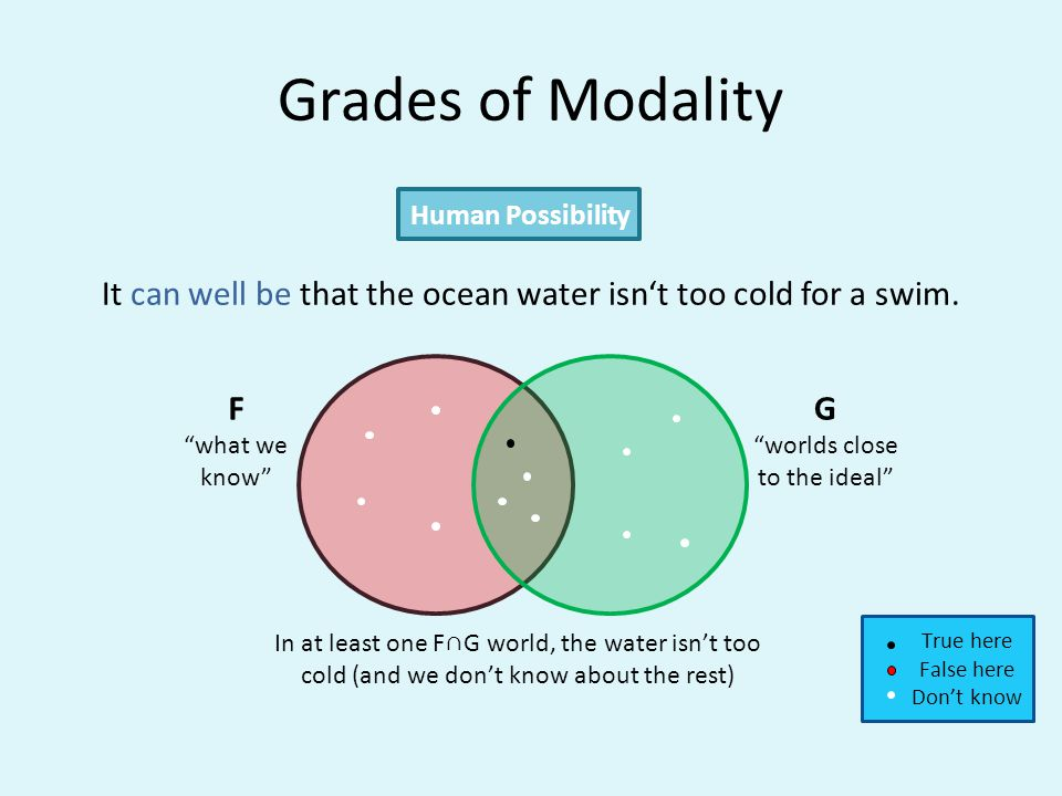 Grades of Modality It can well be that the ocean water isnt too cold for a swim.