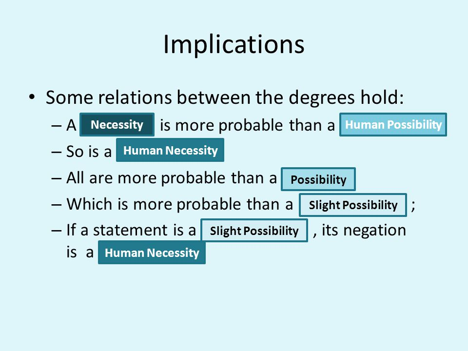 Implications Some relations between the degrees hold: – A is more probable than a – So is a – All are more probable than a – Which is more probable than a ; – If a statement is a, its negation is a Necessity Possibility Slight Possibility Human Possibility Human Necessity Slight Possibility Human Necessity