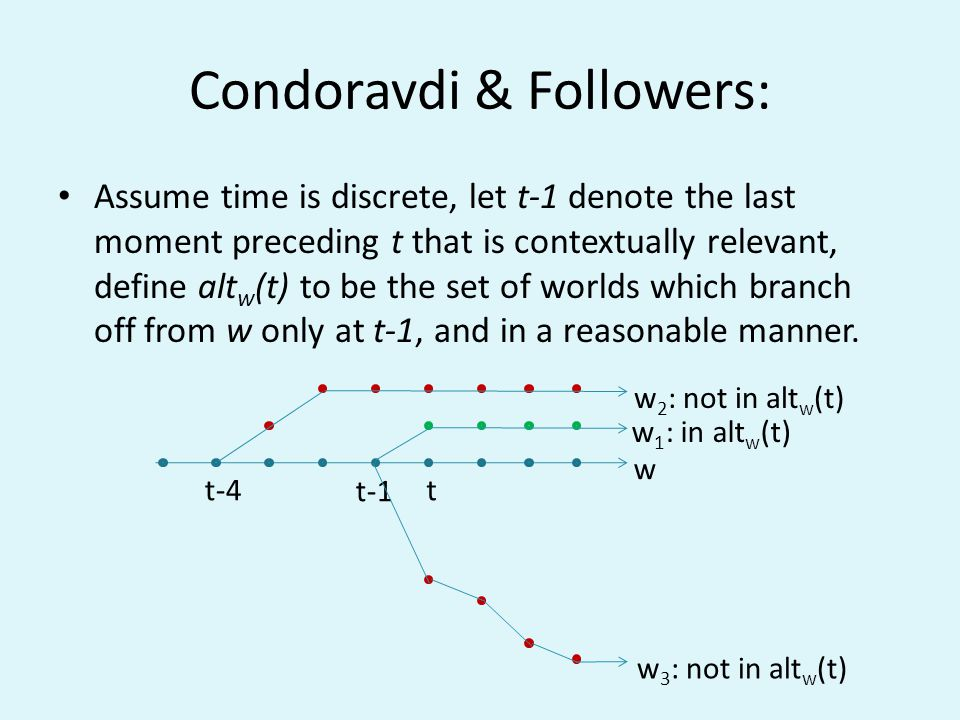 Condoravdi & Followers: Assume time is discrete, let t-1 denote the last moment preceding t that is contextually relevant, define alt w (t) to be the set of worlds which branch off from w only at t-1, and in a reasonable manner.