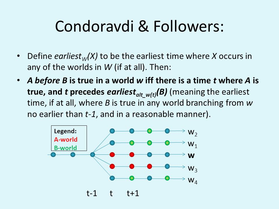 Condoravdi & Followers: Define earliest W (X) to be the earliest time where X occurs in any of the worlds in W (if at all). Then: A before B is true i