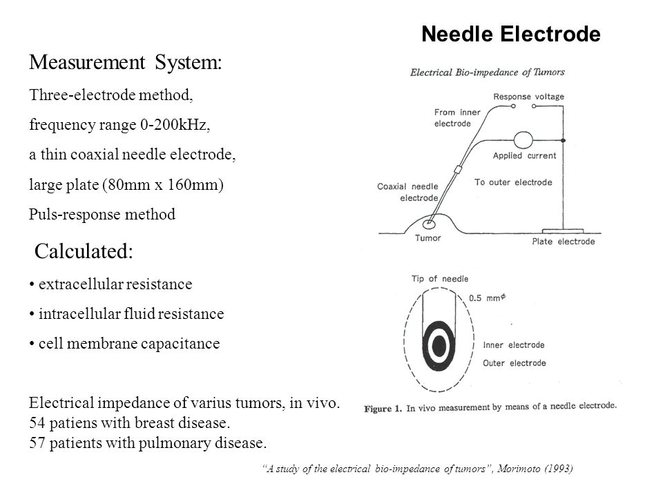 A study of the electrical bio-impedance of tumors, Morimoto (1993) Measurement System: Three-electrode method, frequency range 0-200kHz, a thin coaxial needle electrode, large plate (80mm x 160mm) Puls-response method Calculated: extracellular resistance intracellular fluid resistance cell membrane capacitance Electrical impedance of varius tumors, in vivo.