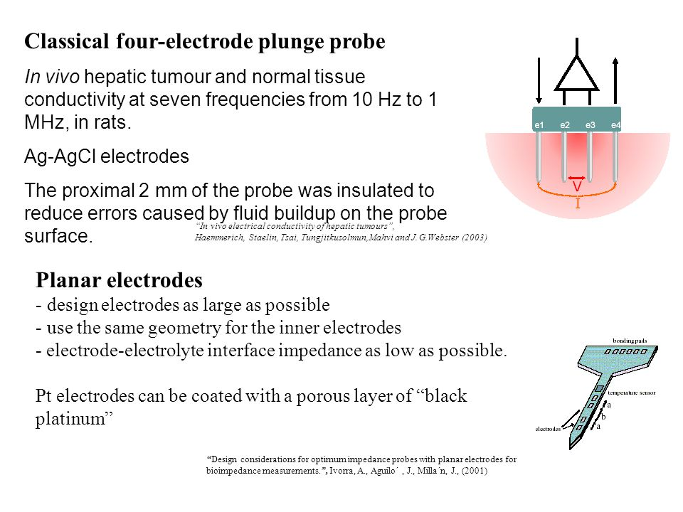 The electrode ring system on the tip of the non-invasive probe, The outermost electrode (1) is approximately 10 mm indiameter.