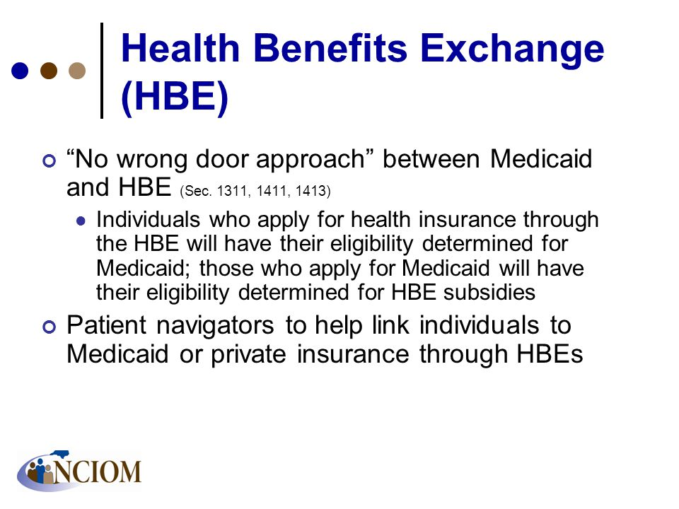 Health Benefits Exchange (HBE) No wrong door approach between Medicaid and HBE (Sec. 1311, 1411, 1413) Individuals who apply for health insurance thro