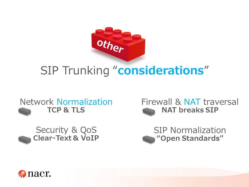 Network Normalization TCP & TLS Security & QoS Clear-Text & VoIP Firewall & NAT traversal NAT breaks SIP SIP Normalization Open Standards other SIP Tr