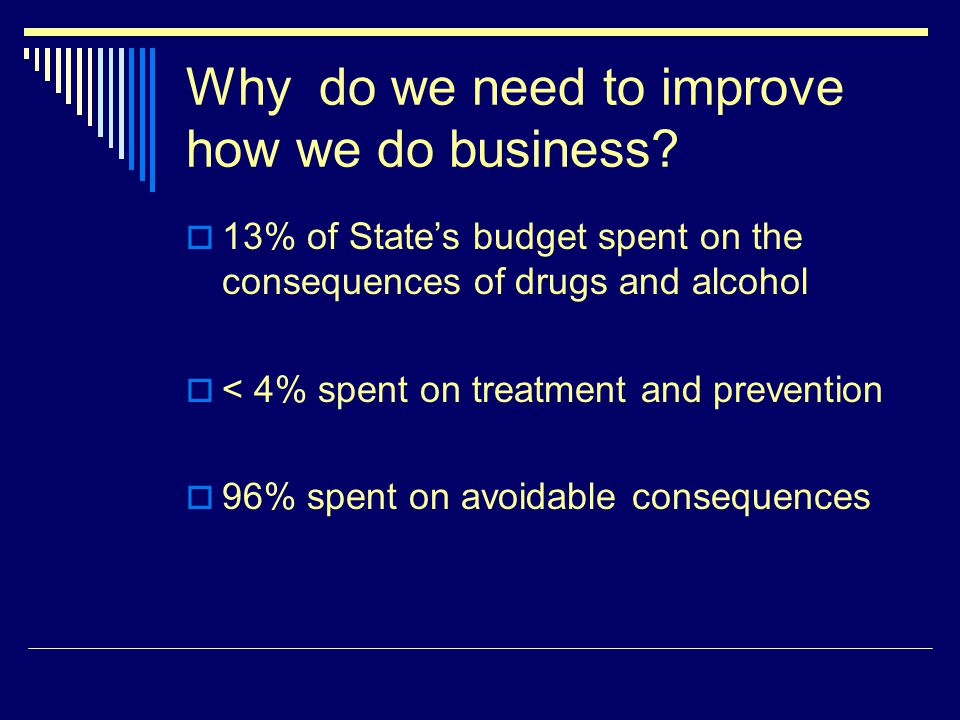 Why do we need to improve how we do business.