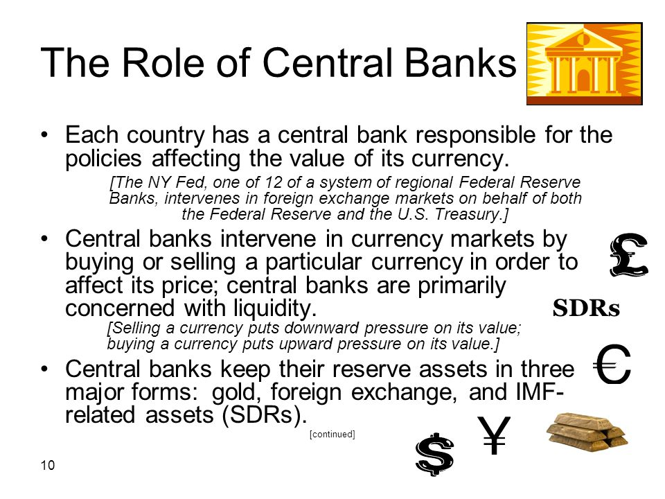 10 The Role of Central Banks Each country has a central bank responsible for the policies affecting the value of its currency. [The NY Fed, one of 12