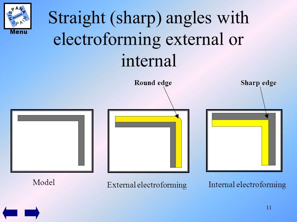 11 Straight (sharp) angles with electroforming external or internal Model External electroforming Internal electroforming Round edge Sharp edge Menu