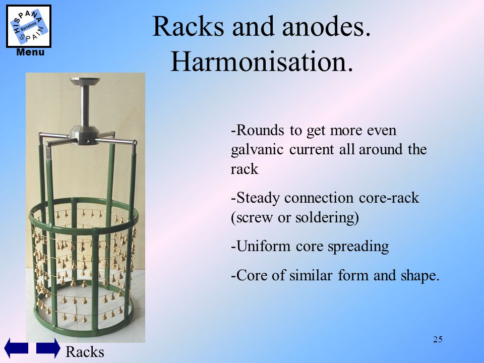 25 Racks and anodes. Harmonisation. Racks -Rounds to get more even galvanic current all around the rack -Steady connection core-rack (screw or solderi