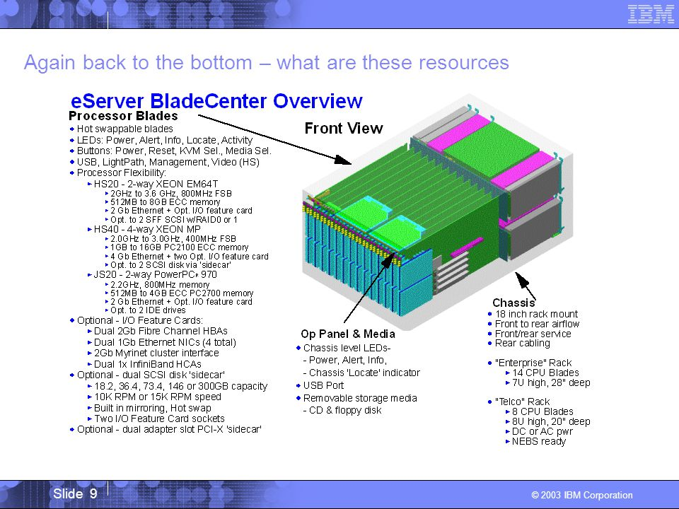 Slide 9 © 2003 IBM Corporation Again back to the bottom – what are these resources