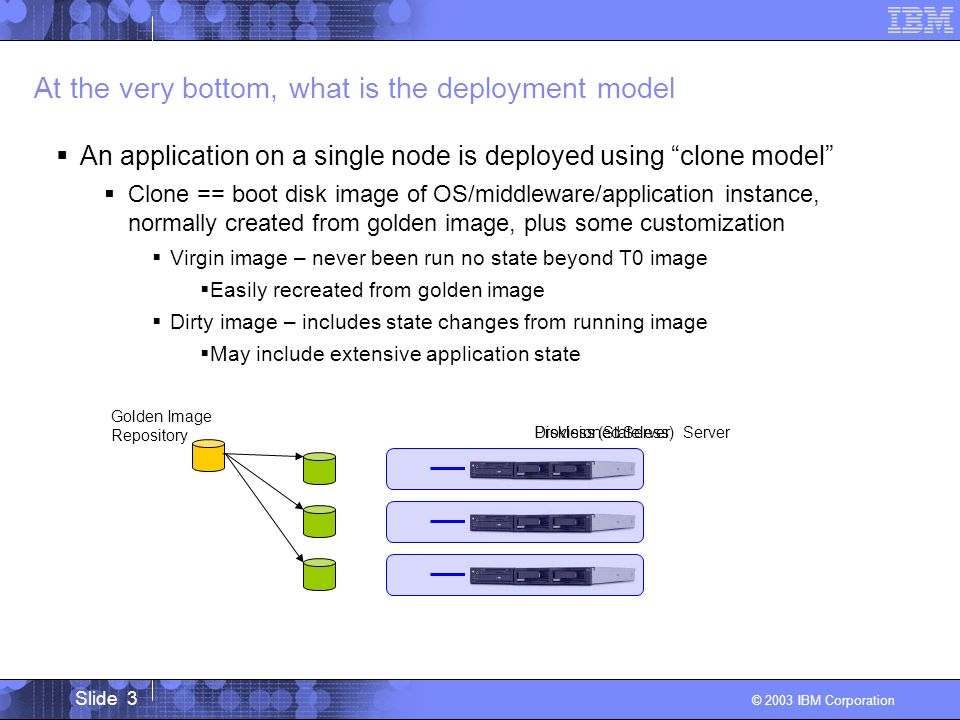 Slide 3 © 2003 IBM Corporation At the very bottom, what is the deployment model An application on a single node is deployed using clone model Clone == boot disk image of OS/middleware/application instance, normally created from golden image, plus some customization Virgin image – never been run no state beyond T0 image Easily recreated from golden image Dirty image – includes state changes from running image May include extensive application state Golden Image Repository Diskless (Stateless) ServerProvisioned Server