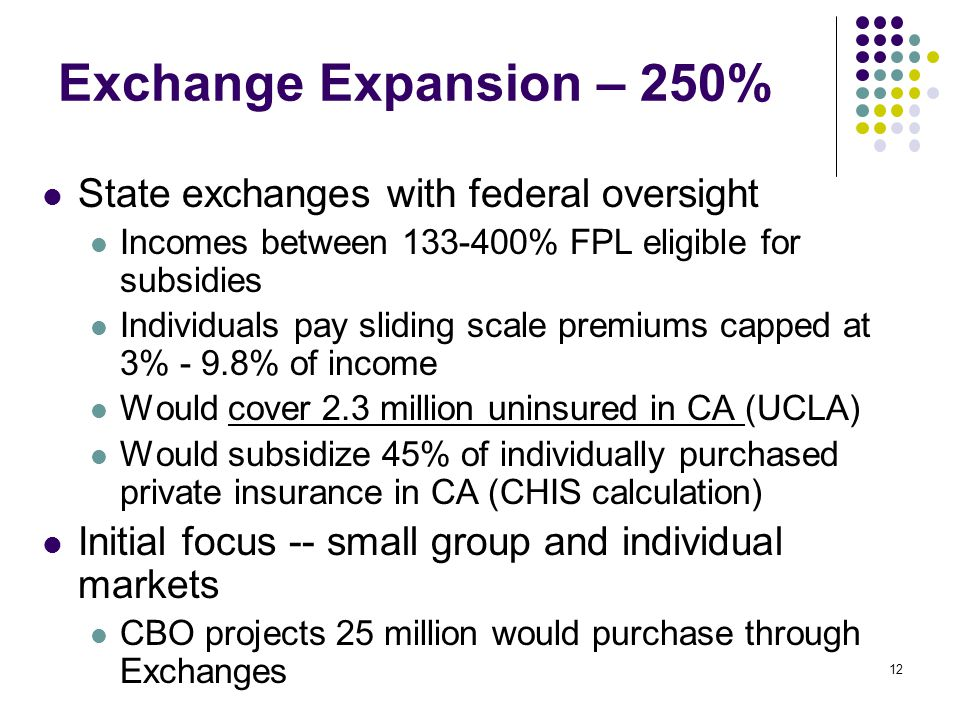 12 Exchange Expansion – 250% State exchanges with federal oversight Incomes between 133-400% FPL eligible for subsidies Individuals pay sliding scale premiums capped at 3% - 9.8% of income Would cover 2.3 million uninsured in CA (UCLA) Would subsidize 45% of individually purchased private insurance in CA (CHIS calculation) Initial focus -- small group and individual markets CBO projects 25 million would purchase through Exchanges