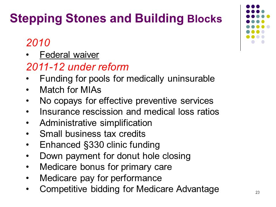 23 Stepping Stones and Building Blocks 2010 Federal waiver 2011-12 under reform Funding for pools for medically uninsurable Match for MIAs No copays for effective preventive services Insurance rescission and medical loss ratios Administrative simplification Small business tax credits Enhanced §330 clinic funding Down payment for donut hole closing Medicare bonus for primary care Medicare pay for performance Competitive bidding for Medicare Advantage